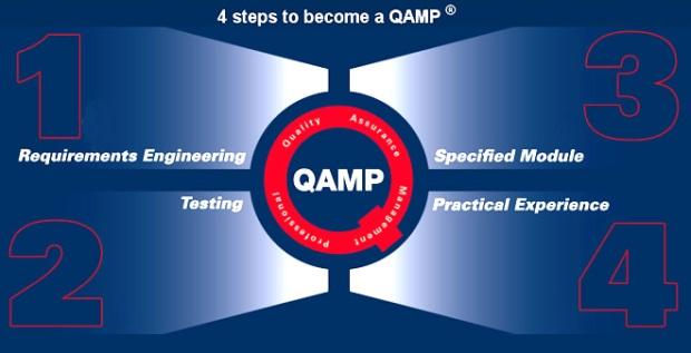 Quatro passos para se tornar um QAMP