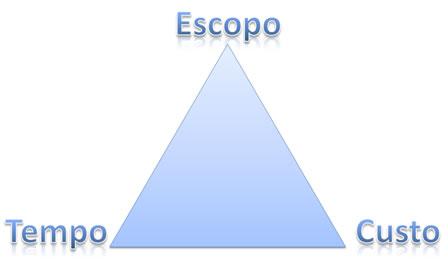 três_variáveis